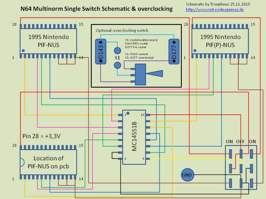 n64 cartridge schematics wiring diagram for light switch u2022 rh prestonfarmmotors co Light Switch Wiring Diagram Wiring Diagram Symbols