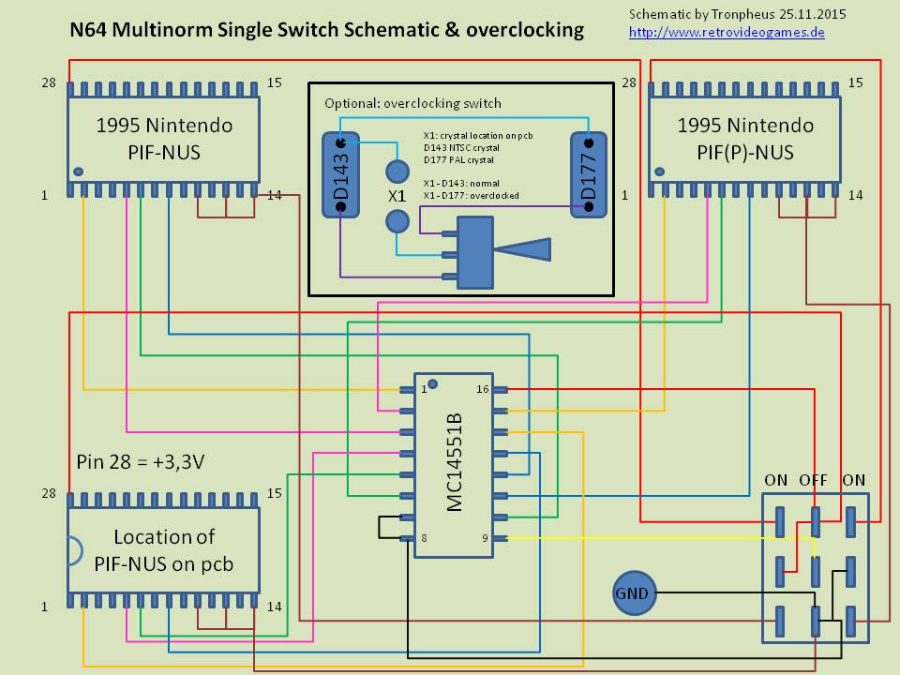 N64 Multinorm Single switch mod & overclocking on